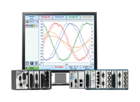 NI Power Quality Analyzer