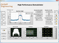 High-Performance Demodulator Library for LabVIEW FPGA by OLYMP Engineering LLC