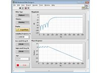 LabVIEW Advanced Signal Processing Toolkit