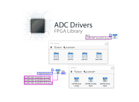 ADC Drivers FPGA Library by RAFA Solutions