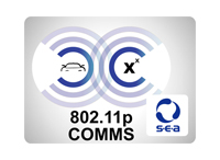 SEA 802.11p Add-on for LabVIEW - COMMS API by S.E.A. Datentechnik GmbH