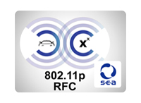 SEA 802.11p Add-On for LabVIEW - RF-Compliance API by S.E.A. Datentechnik GmbH