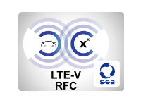 SEA LTE-V Add-On for LabVIEW - RF-Compliance API by S.E.A. Datentechnik GmbH