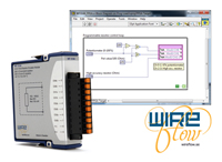 WF3144 Programmable Resistor Driver - WireFlow