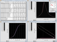 NI Combustion Analysis System Software for NI LabVIEW
