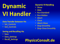 Dynamic VI Handler by PhysicsConsult.de