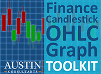 Finance Candlestick OHLC Plot by Austin Consultants