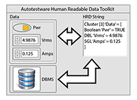 Human Readable Data Toolkit by Autotestware