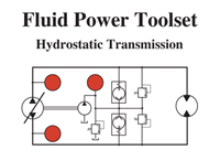 Hydrostatic Transmission - Dr. Peter Beater