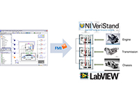 FMI Add-On for VeriStand and LabVIEW by Dofware S.r.l.
