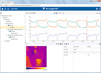 NI InsightCM™ Thermal Imaging Toolkit