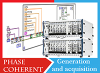 MIMO. Phase Coherent Acquisition and Generation by Insol