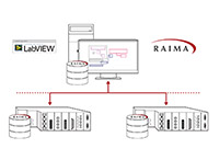 Raima Database API for LabVIEW - Raima, Inc.