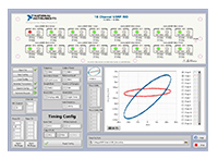 Software Panel for Multichannel USRP by YEA Engineering