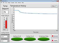 Temperature Controller for myRIO - National Instruments