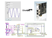 EtherCAT Slave PC LabVIEW by Ackermann Automation