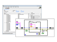 TwinCAT ADS LabVIEW Library by Ackermann Automation