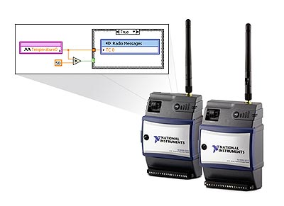 LabVIEW for Wireless Sensor Networks